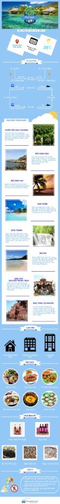 Du Lịch Phú Quốc: Cẩm nang du lịch từ A đến Z [Infographic]