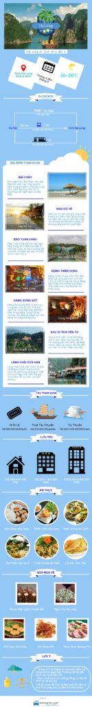 [Infographic] Du lịch Hạ Long: Cẩm nang du lịch từ A đến Z